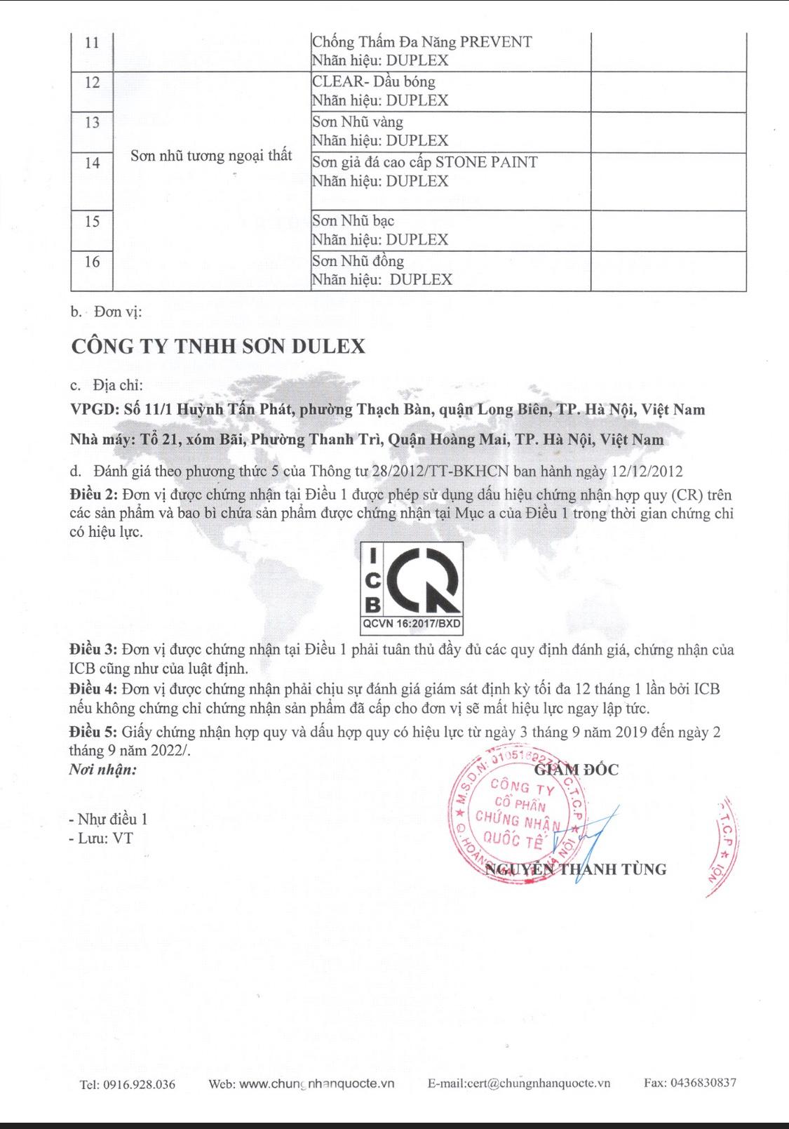 Danh sách sản phẩm sơn Duplex 1