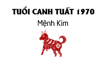 canh tuất 1970