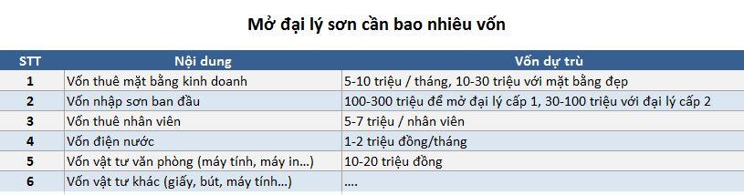 von mo dai ly son
